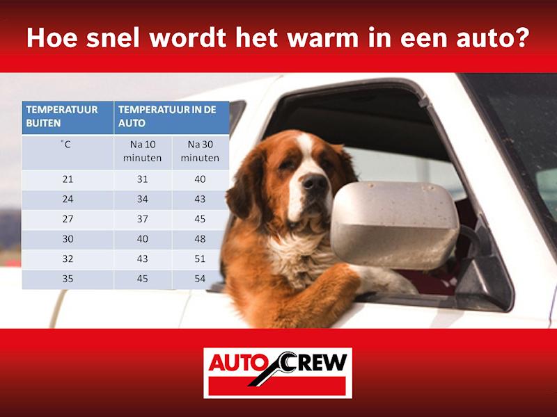 Autocentrum Snip - Doezum - Hoe snel wordt het warm in een auto?